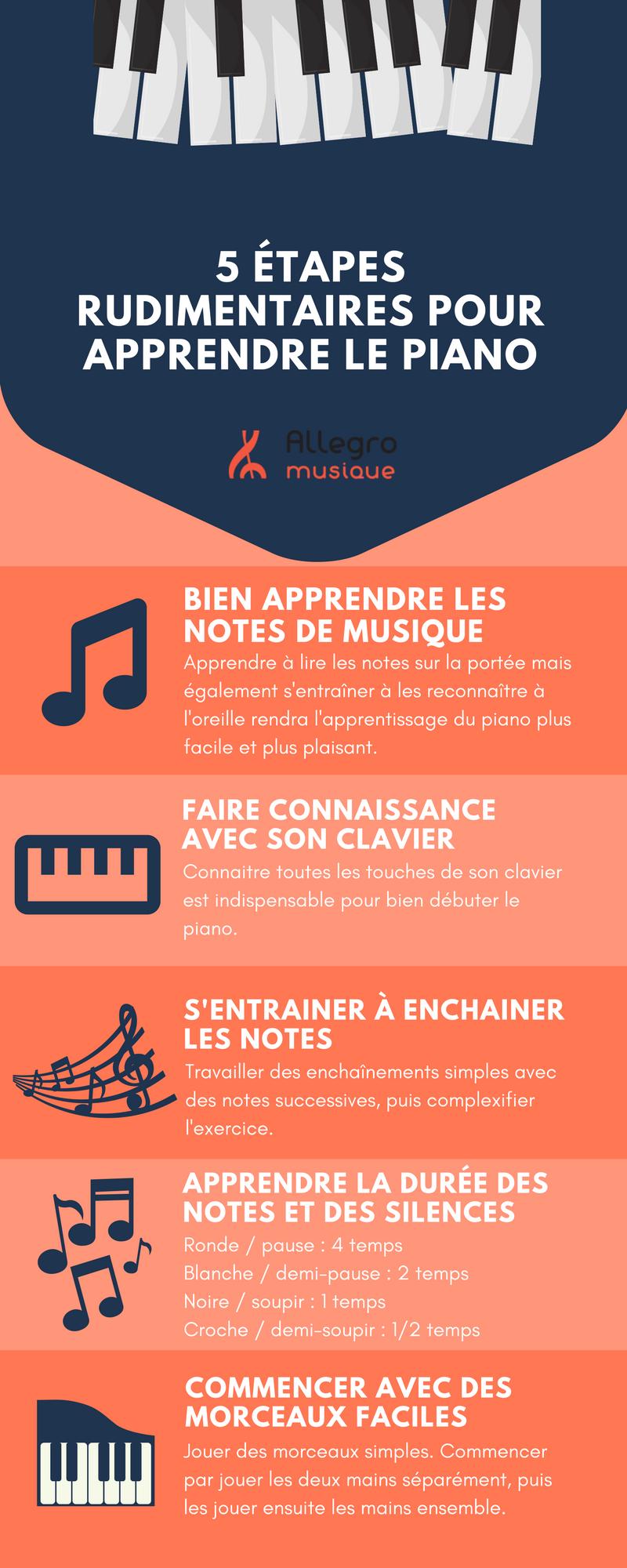 5 étapes rudimentaires pour apprendre le piano