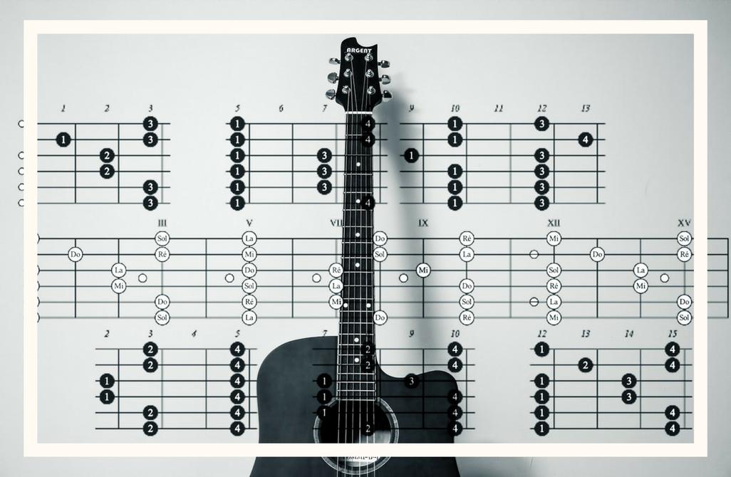 dechiffrer-tablature-guitare