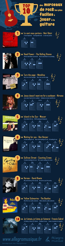 Top10-morceaux-rock-guitare-1.jpg