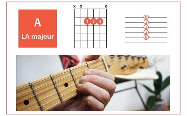 accord-guitare-A-LA-majeur-allegro-musique