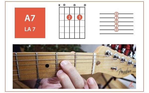 accord-guitare-A7-LA7-allegro-musique