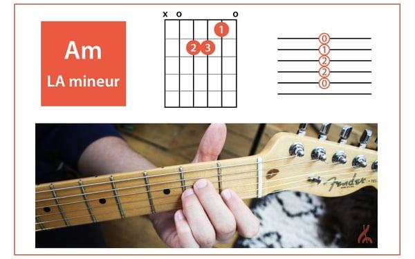 accord-guitare-Am-LA-mineur-allegro-musique-1