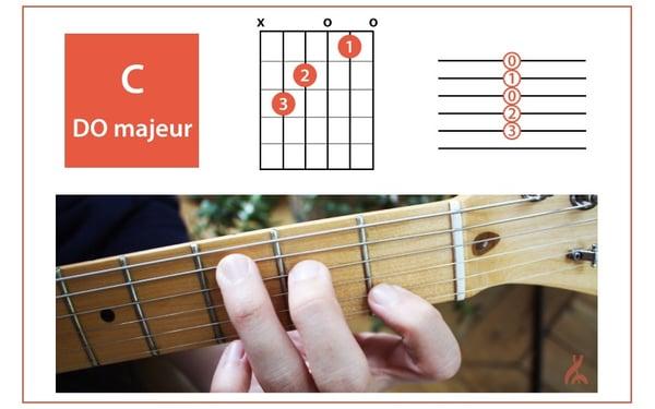 accord-guitare-C-DO-majeur-allegro-musique