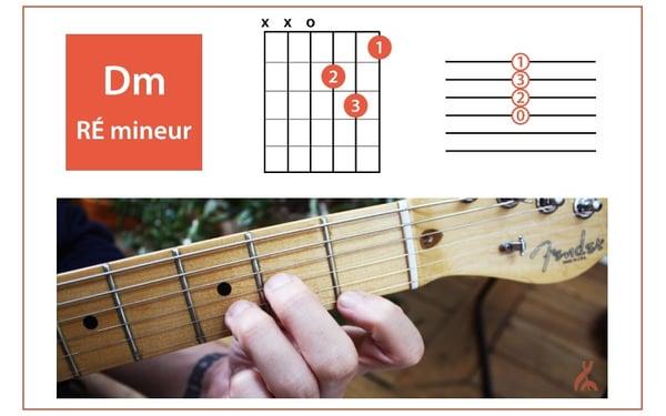 accord-guitare-Dm-RÉ-mineur-allegro-musique