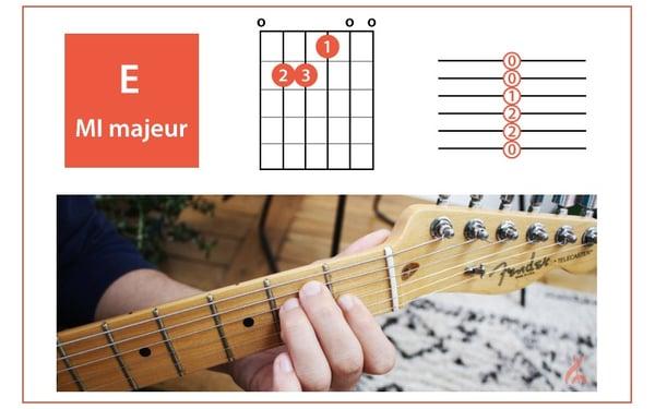 accord-guitare-E-MI-majeur-allegro-musique