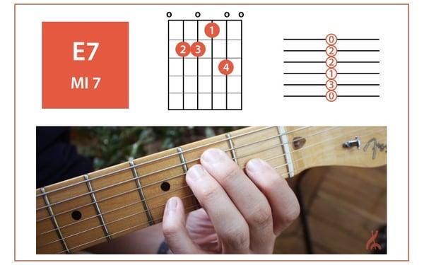 accord-guitare-E7-MI7-allegro-musique