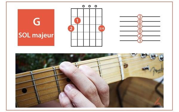 accord-guitare-G-SOL-majeur-allegro-musique