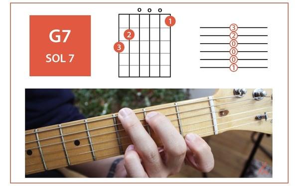 accord-guitare-G7-SOL7-allegro-musique