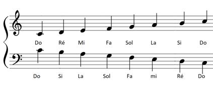 lire-note-piano