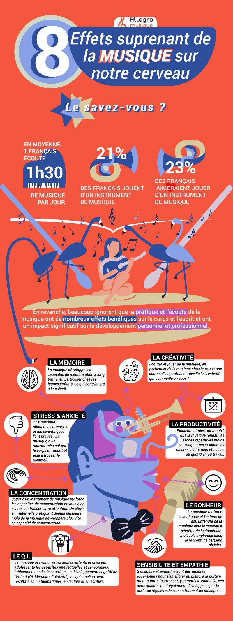 bénéfices de la musique sur le corps et l'esprit