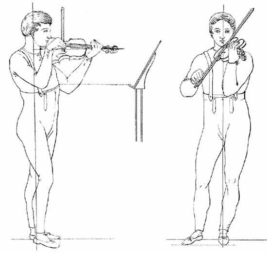 posture du violoniste pendant le mouvement romantique