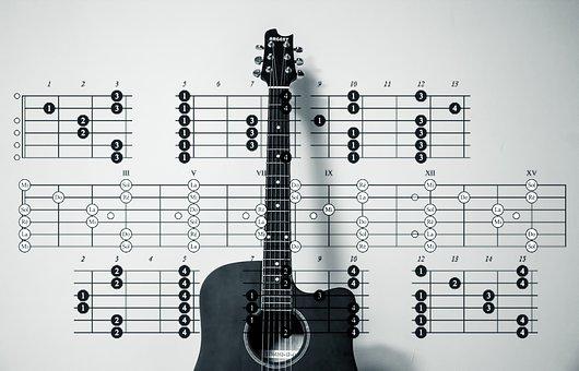guitar-chords-2199554__340